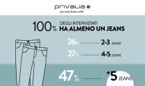 privalia_jeans2